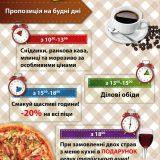 Акція Песто кафе